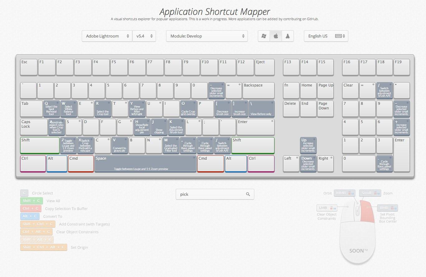 Photoshop Light Room Keyboard Shortcut Template